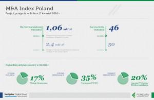 infografika_raport_1q_2016
